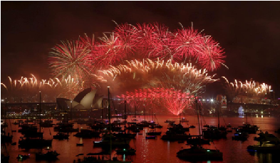 11 Most Fun Things to Do on Your Australia Holidays