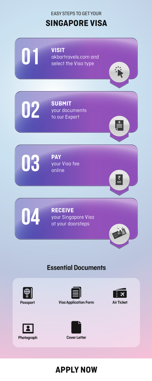4 easy steps to apply for Singapore Visa