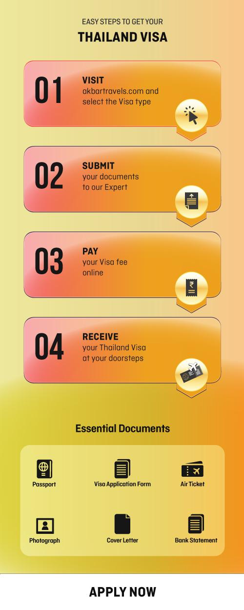 Steps to get Thailand Visa