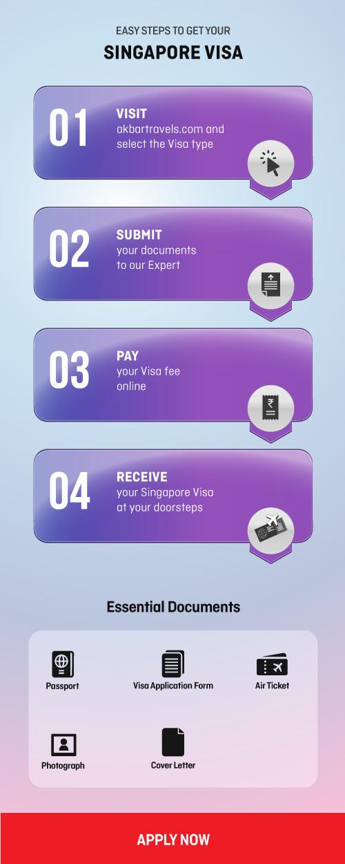 Easy Steps to get Singapore Visa Online