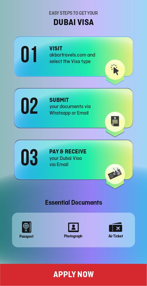 Steps to get Dubai Visa online