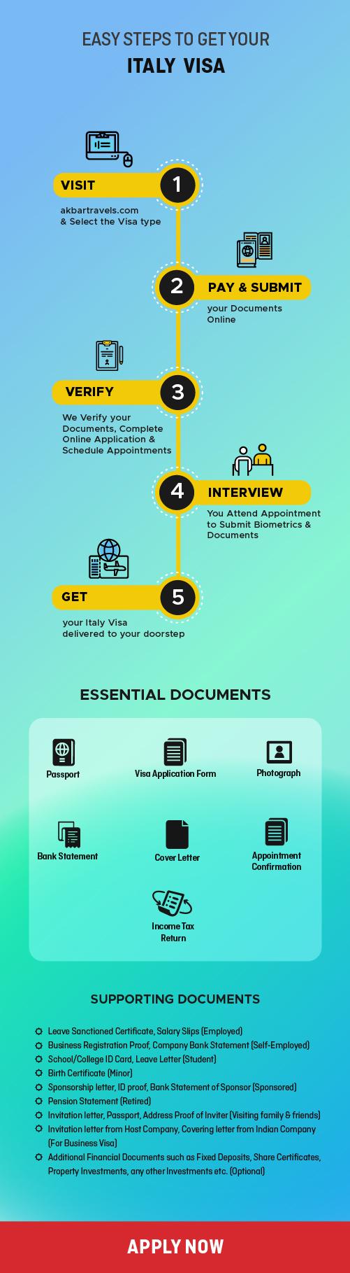 Apply for Italy visa online