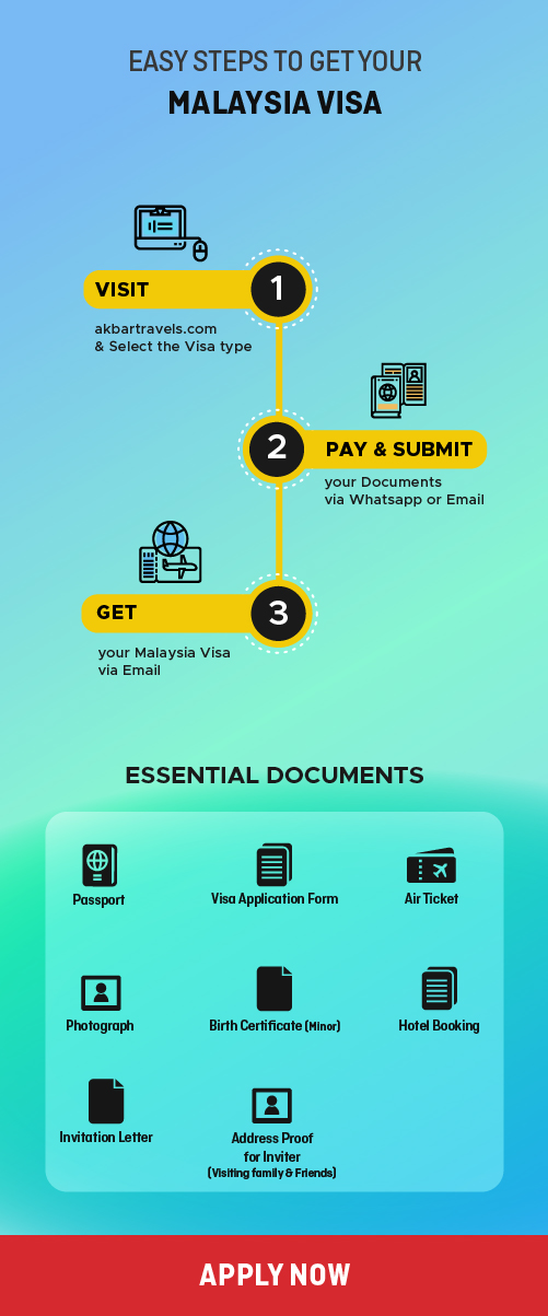 Steps to get Malaysia Visa