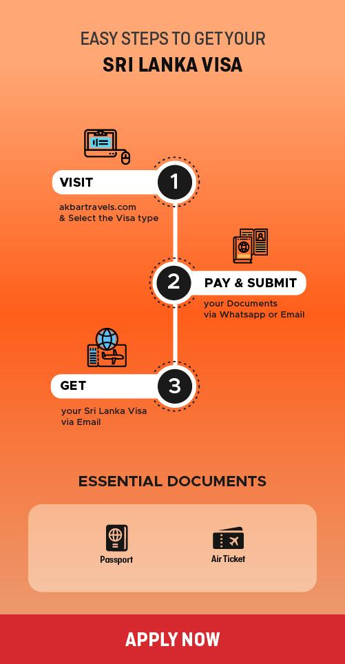 Steps to get Sri Lanka Visa